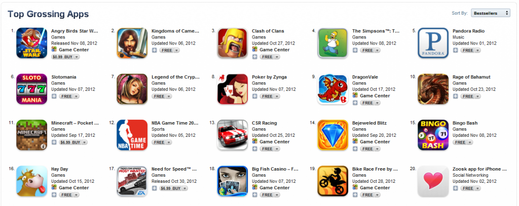 Top Grossing Apps in the app store