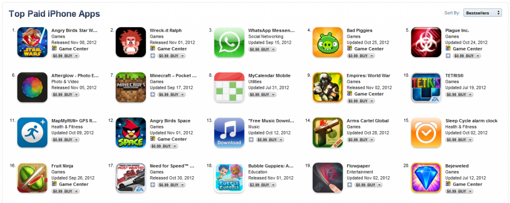 Top Paid Apps