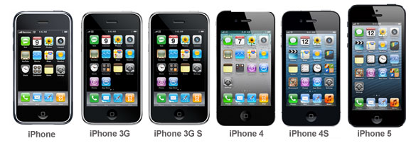 All iPhone Models